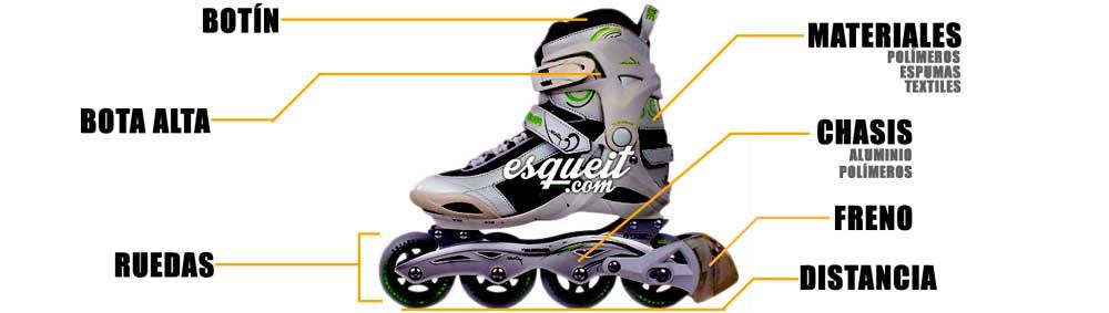Características de los patines de velocidad