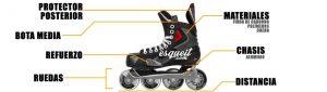 Características de los patines de Hockey