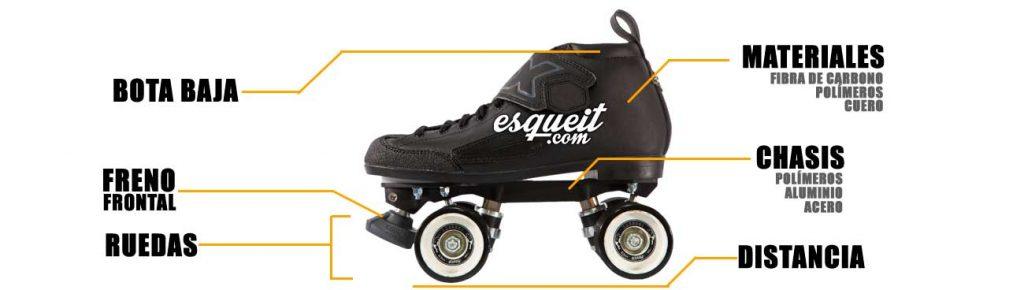 Características de los patines de Quads para Roller Derby