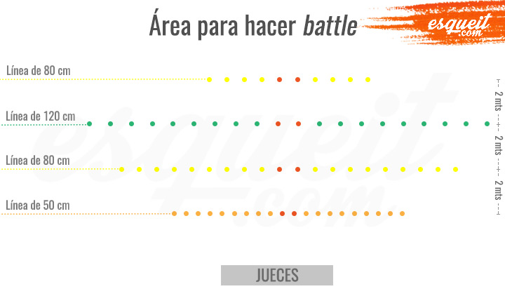 Área para hacer Battle o Batalla