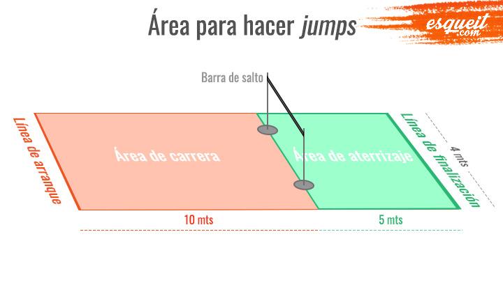 Área para hacer Saltos o Jumps Freestyle Slalom