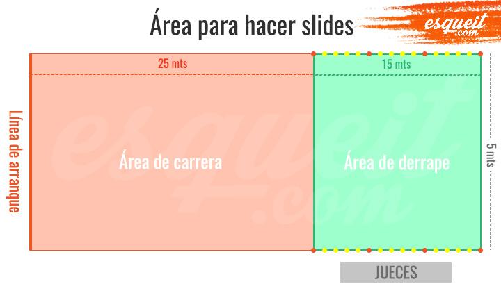 Área para hacer slides o derrapes