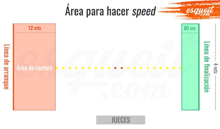 Área para hacer speed o velocidad en patines